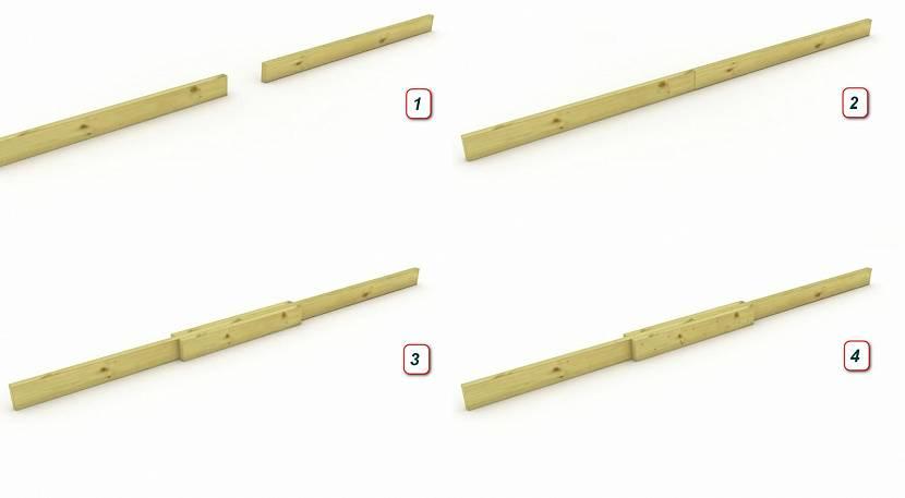Стыковка и соединение досок с накладками