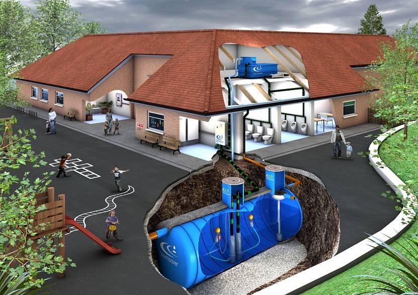 Использование скопленной и очищенной дождевой воды для дома