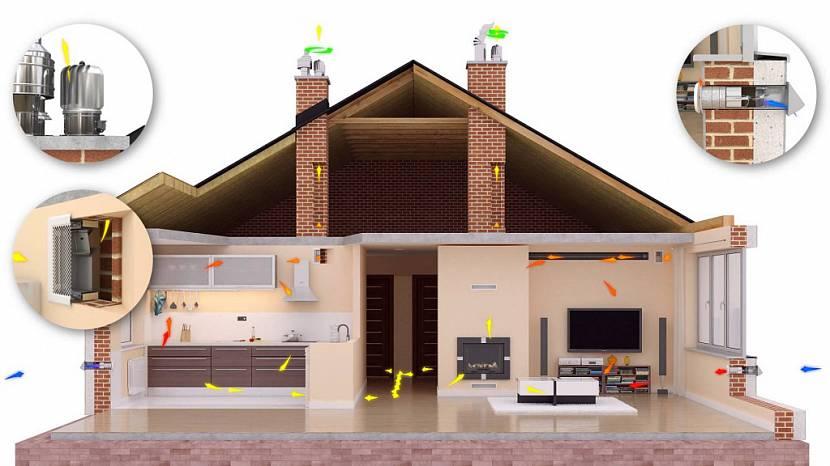 приточная-вентиляция-в-частном-доме.jpg