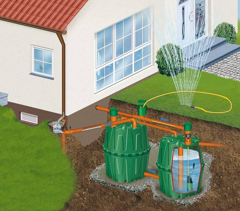 Подземные сооружения для автономной системы водохранилища