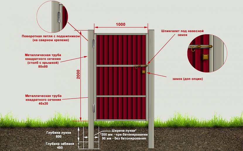 Схема изготовления калитки