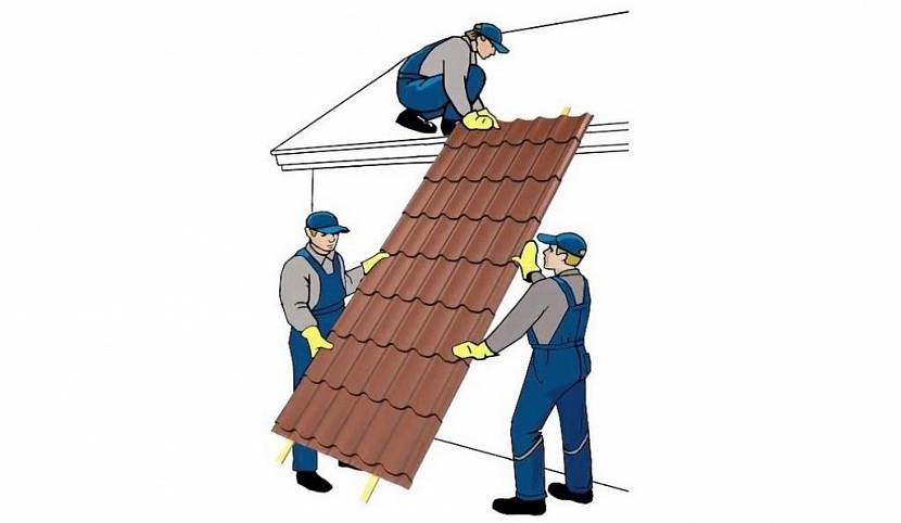 металлочерепица на крышу размеры