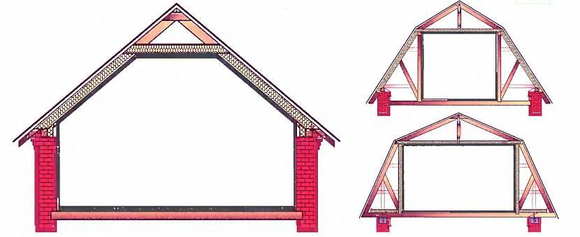 Наклонные и вертикальные мансарды
