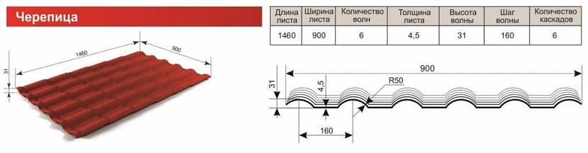 размеры металлочерепицы для кровли