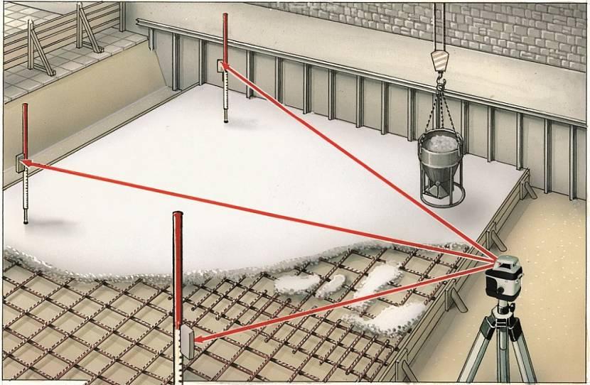 Для выравнивания фундамента используется лазерный уровень.