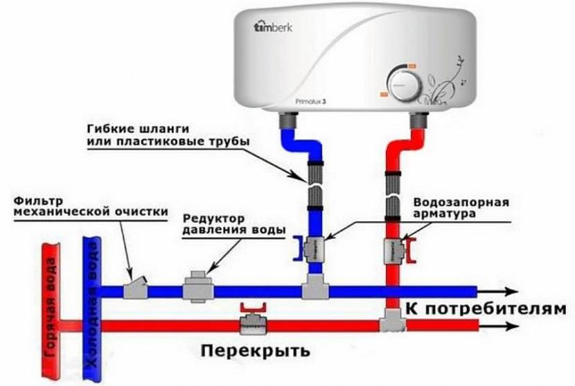Схема подключения нагревателя воды проточного типа