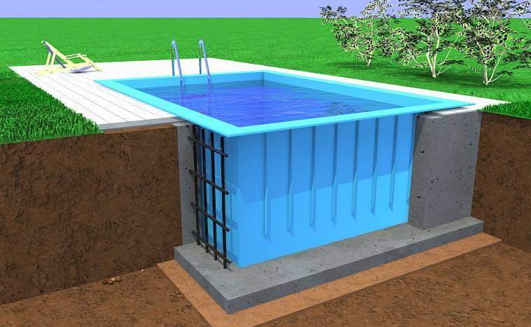 Стационарный бассейн Пластиковые Бассейны для дачи
