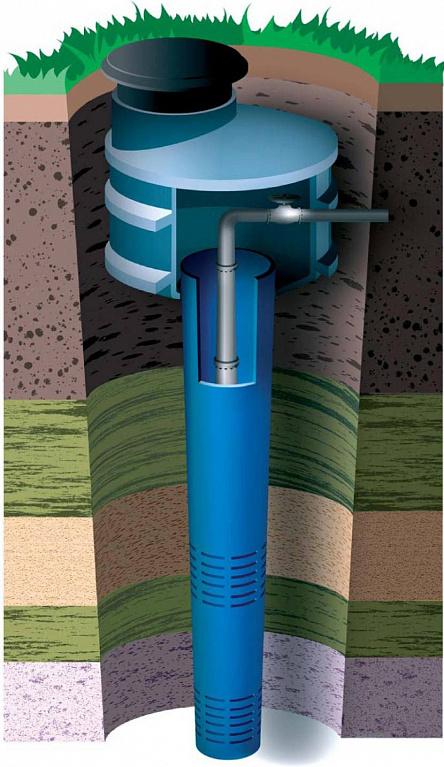 Устройство скважины на воду