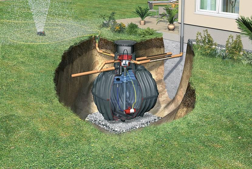 Виды систем водонакопления при сборе и фильтрации дождевого стока