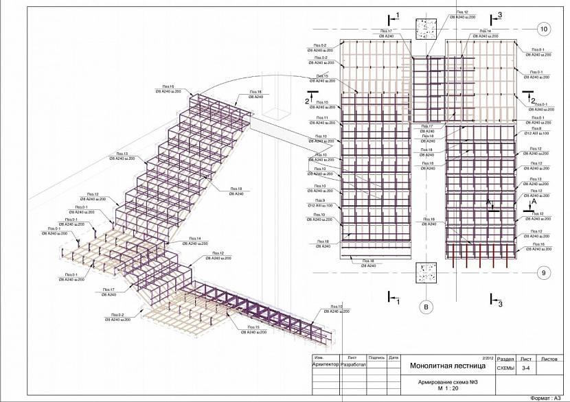 Армирование железобетонной лестницы