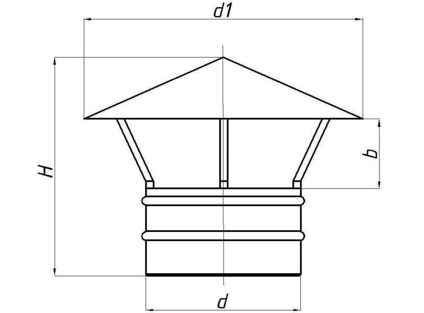Необходимые параметры для изготовления колпака
