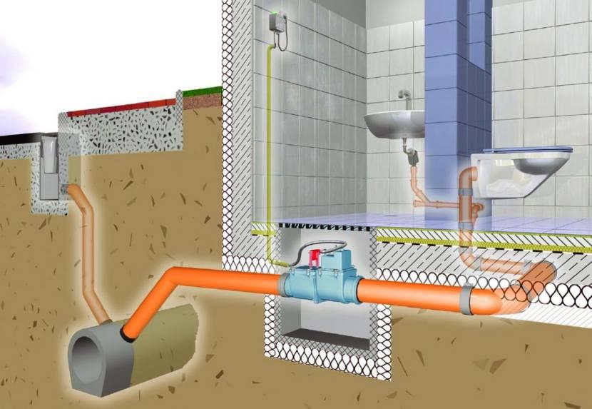 Напорная канализация со специальным насосом