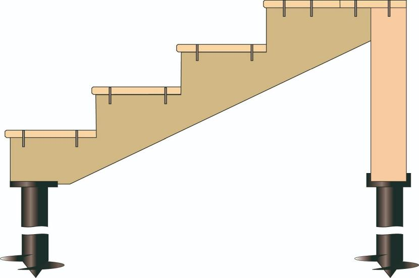 Бетонные столбики или стальные сваи как основа для крыльца
