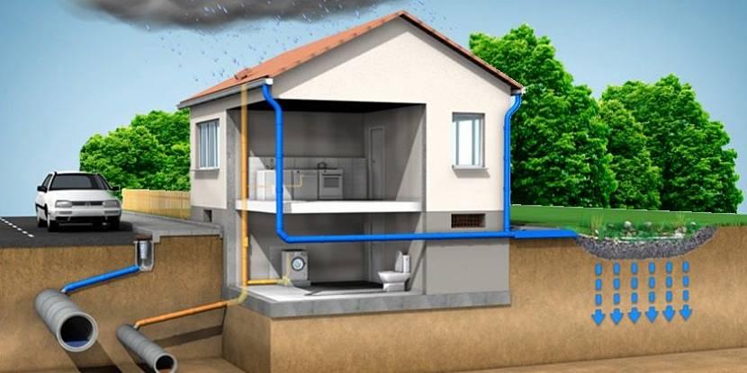 водоотведение воды в частном доме фото для