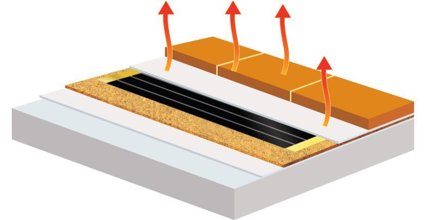 Схема укладки плёночного тёплого пола под плитку