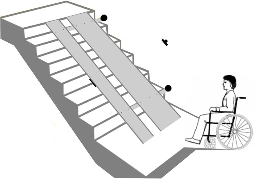На лестнице с пандусом