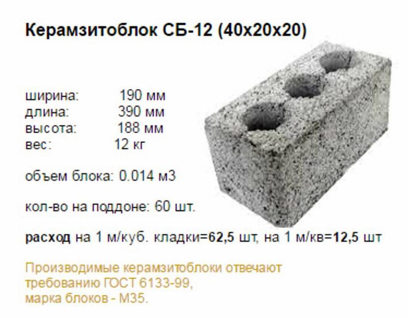 Блок керамзитобетон размер песок для растворов строительных гост