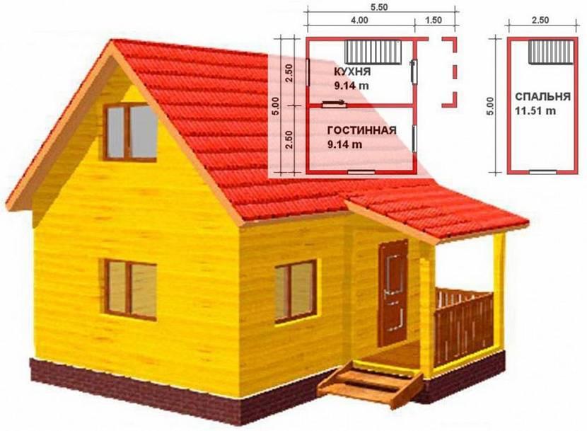 купить гостевой домик для дачи недорого
