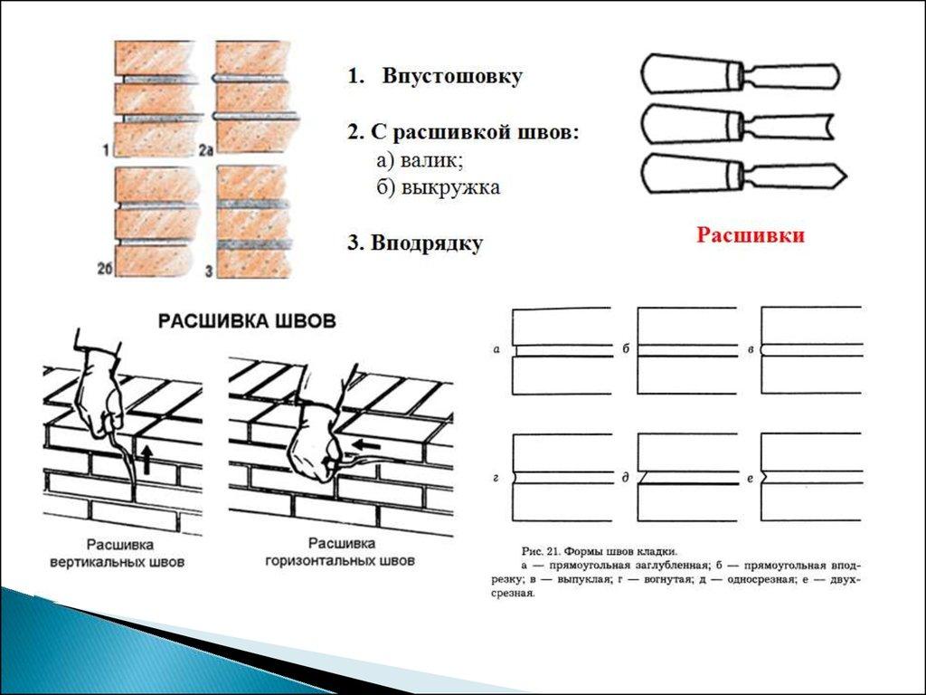 Несколько видов кирпичных швов