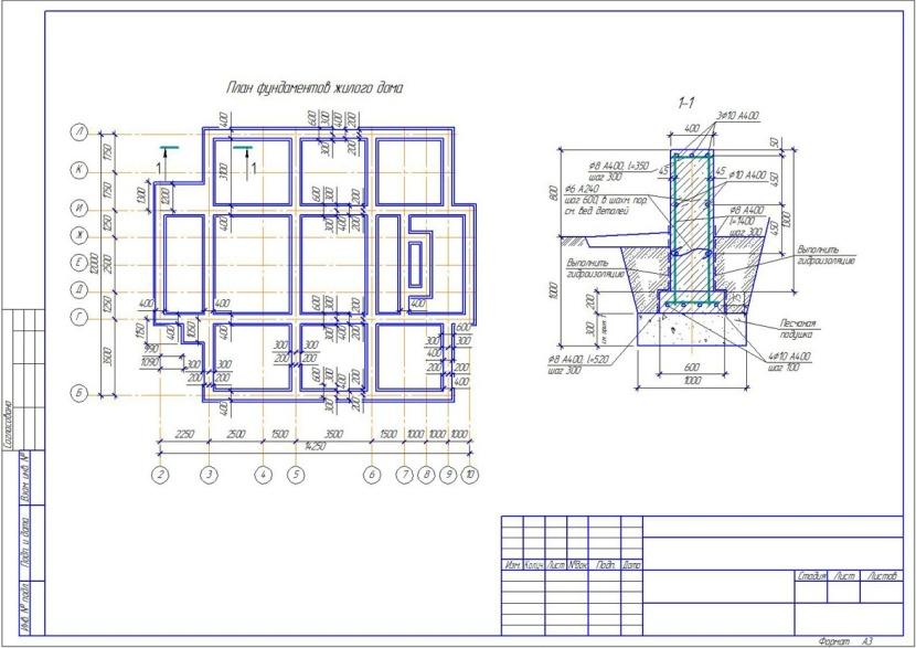 План фундамента жилого дома