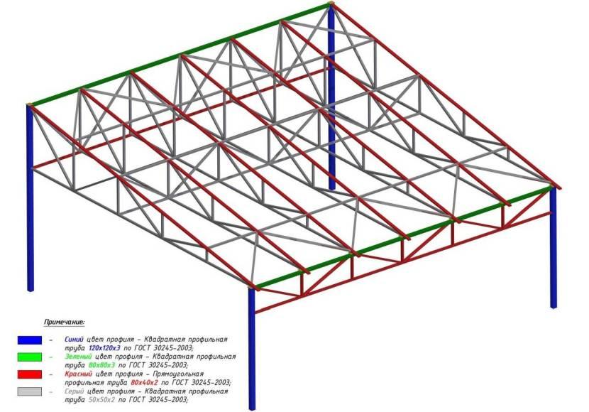 Пример расчётной схемы сооружения
