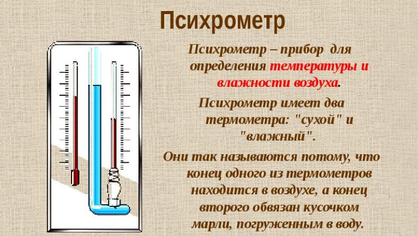 Психрометр – инфографика
