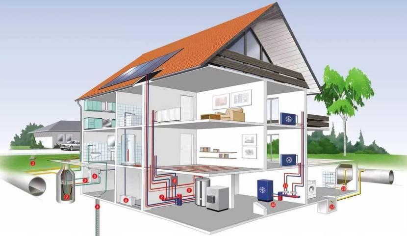 Проектирование систем жизнеобеспечения жилища