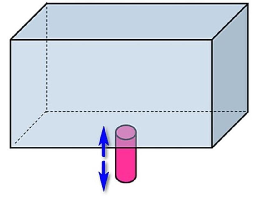Простая схема открытого бака для расширения теплоносителя