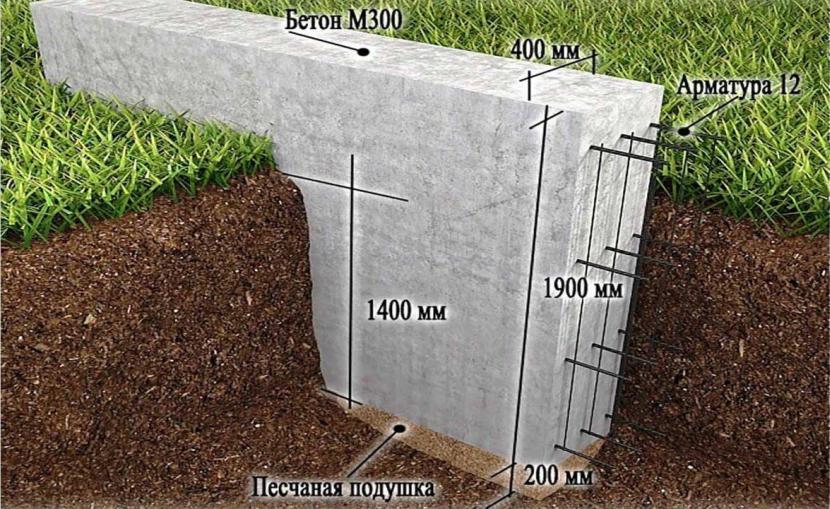 Подошва этого фундамента находится на отметке 1400 мм ниже нулевой отметки