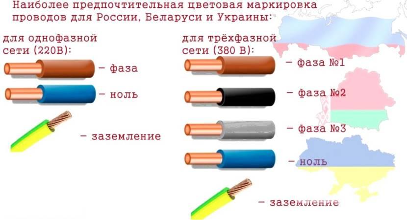 Стандартная цветовая маркировка электропроводки