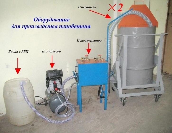 пенобетон и газобетон в чем разница