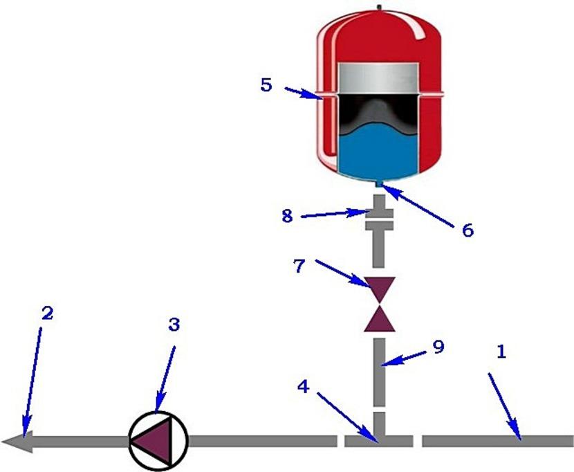 Условная схема размещения закрытого бачка