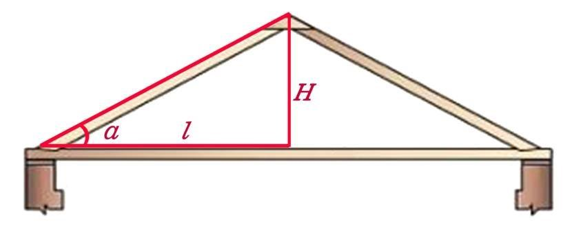 Теорема Пифагора и крыша