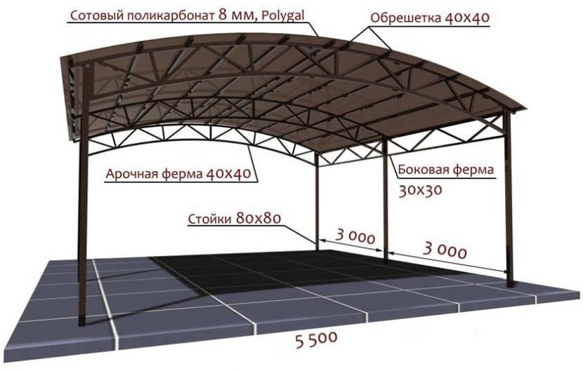 Конструкция крытой площадки