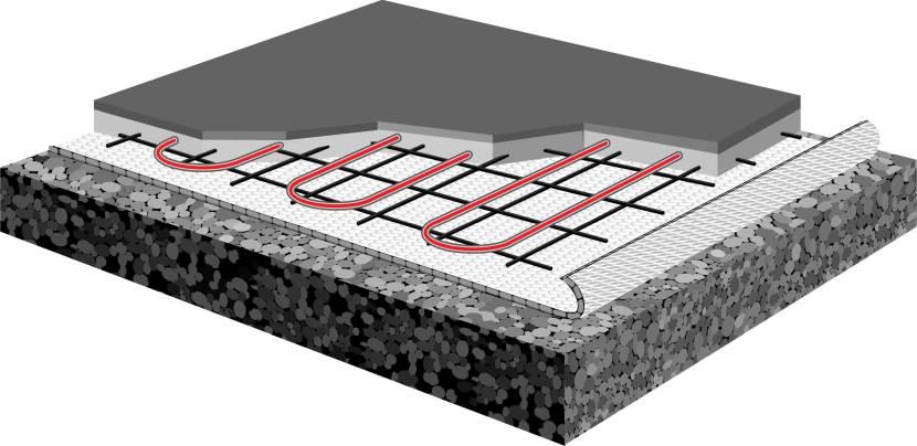 Схема бетонирования пола с системой «Теплый пол»