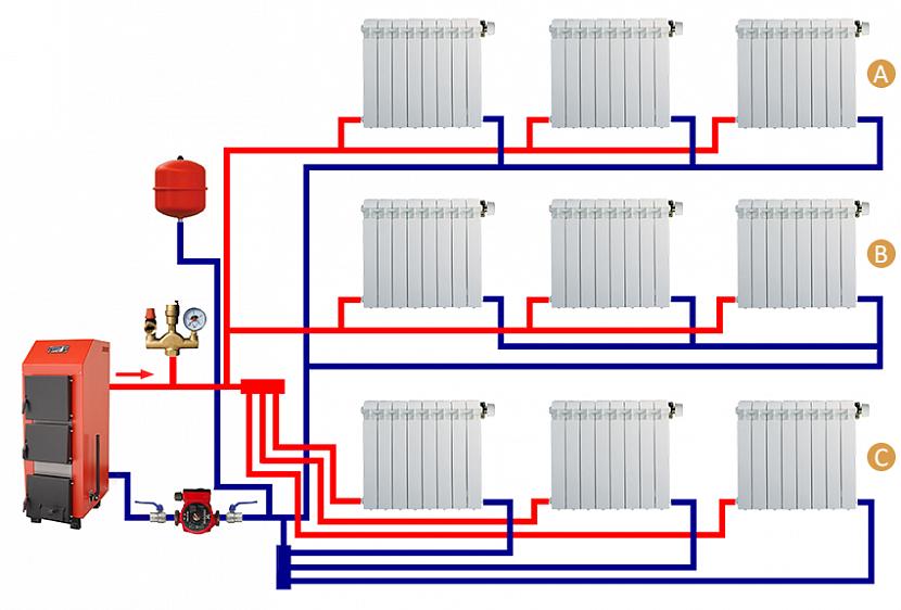 монтаж отопления в двухэтажном доме