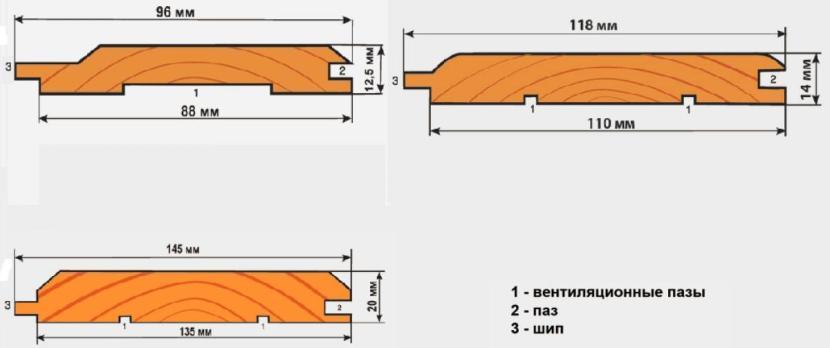 Размеры деревянной евровагонки