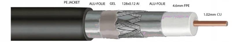 Антенный кабель коаксиальный
