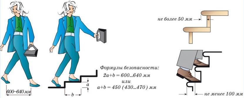 Схема для расчета ступеней