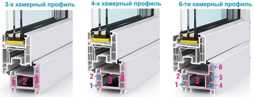 Больше камер – выше теплоизоляционные характеристики профиля