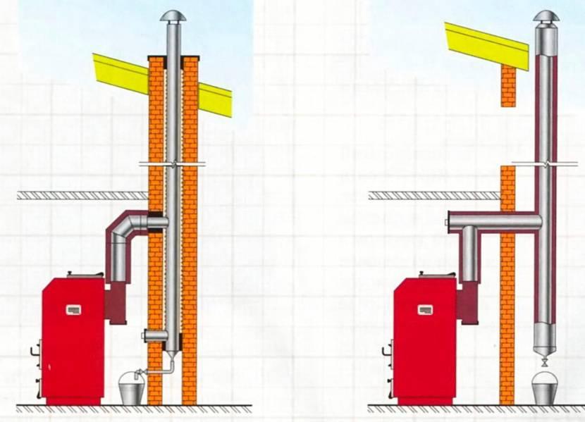 Варианты устройства дымовой трубы от газового котла