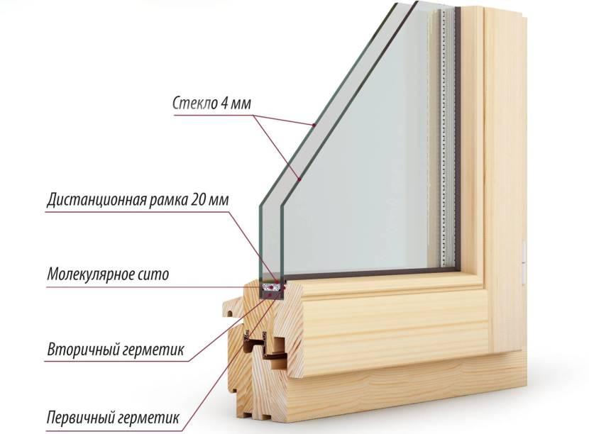 Современное деревянное окно в разрезе