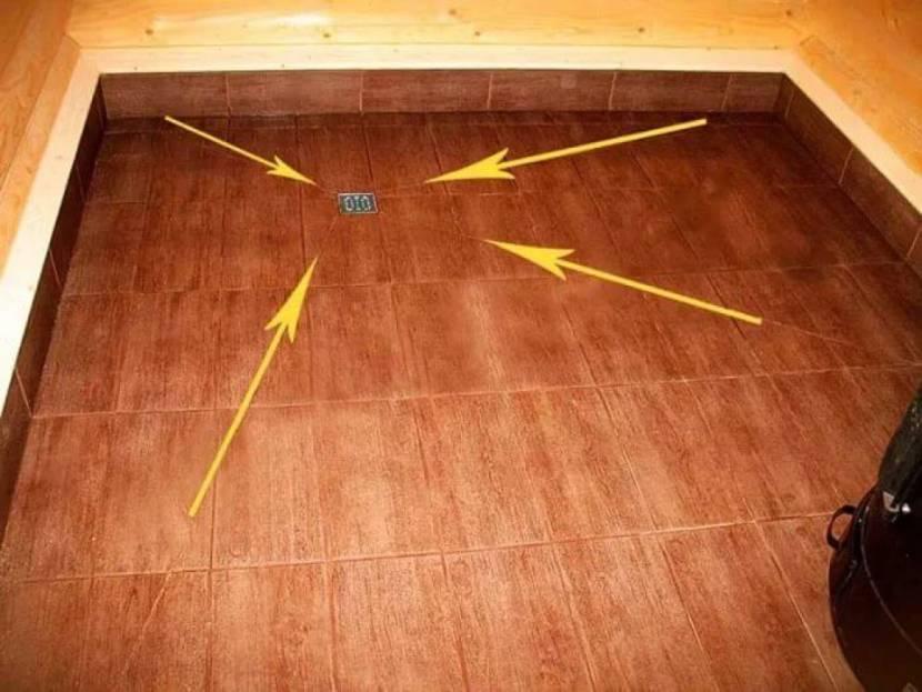 Вода должна самотёком стекает по полу в сливное отверстие