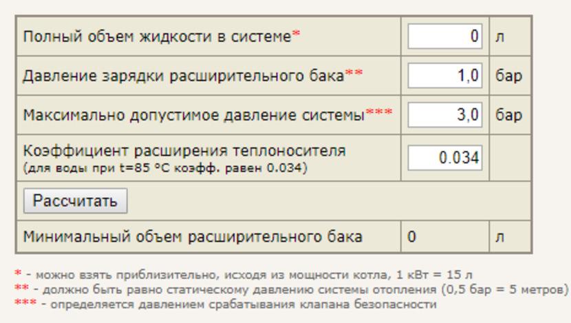 Пример онлайн-калькулятора для вычисления объема бачка