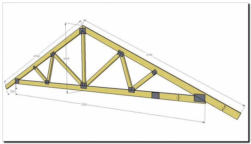 стропильная система двухскатной крыши каркасного дома