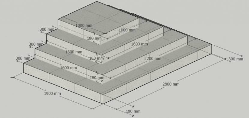 Пример схемы для ступенчатого бетонного крыльца