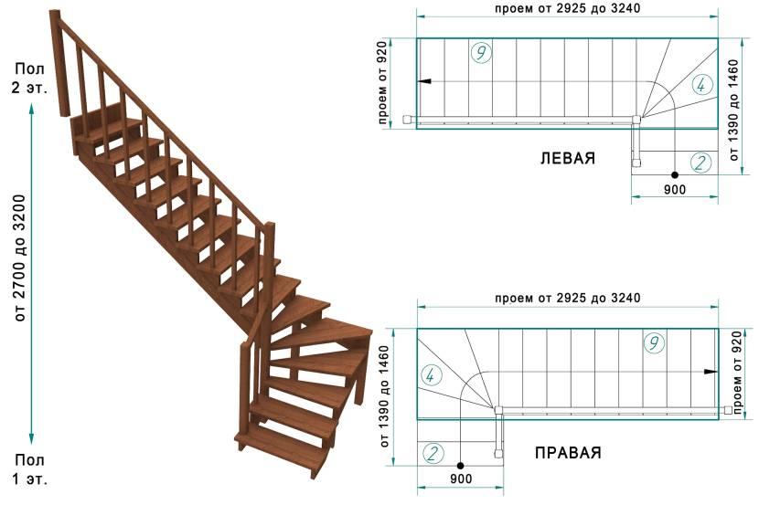 Схема забежной лестницы