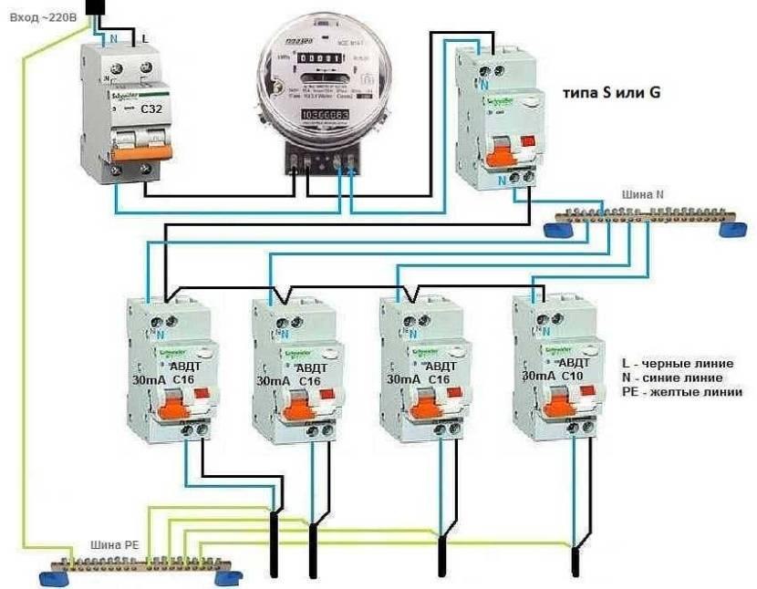 Двухуровневая защита путем подключения нескольких дифавтоматов