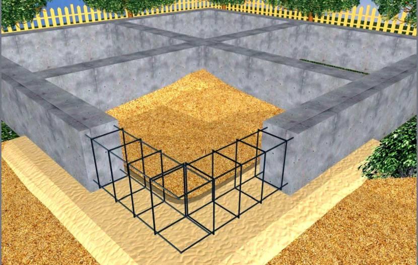 Схема ленточного фундамента под строение