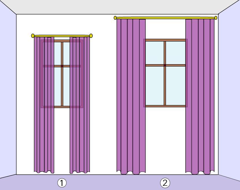 Каким должно быть расстояние от потолка